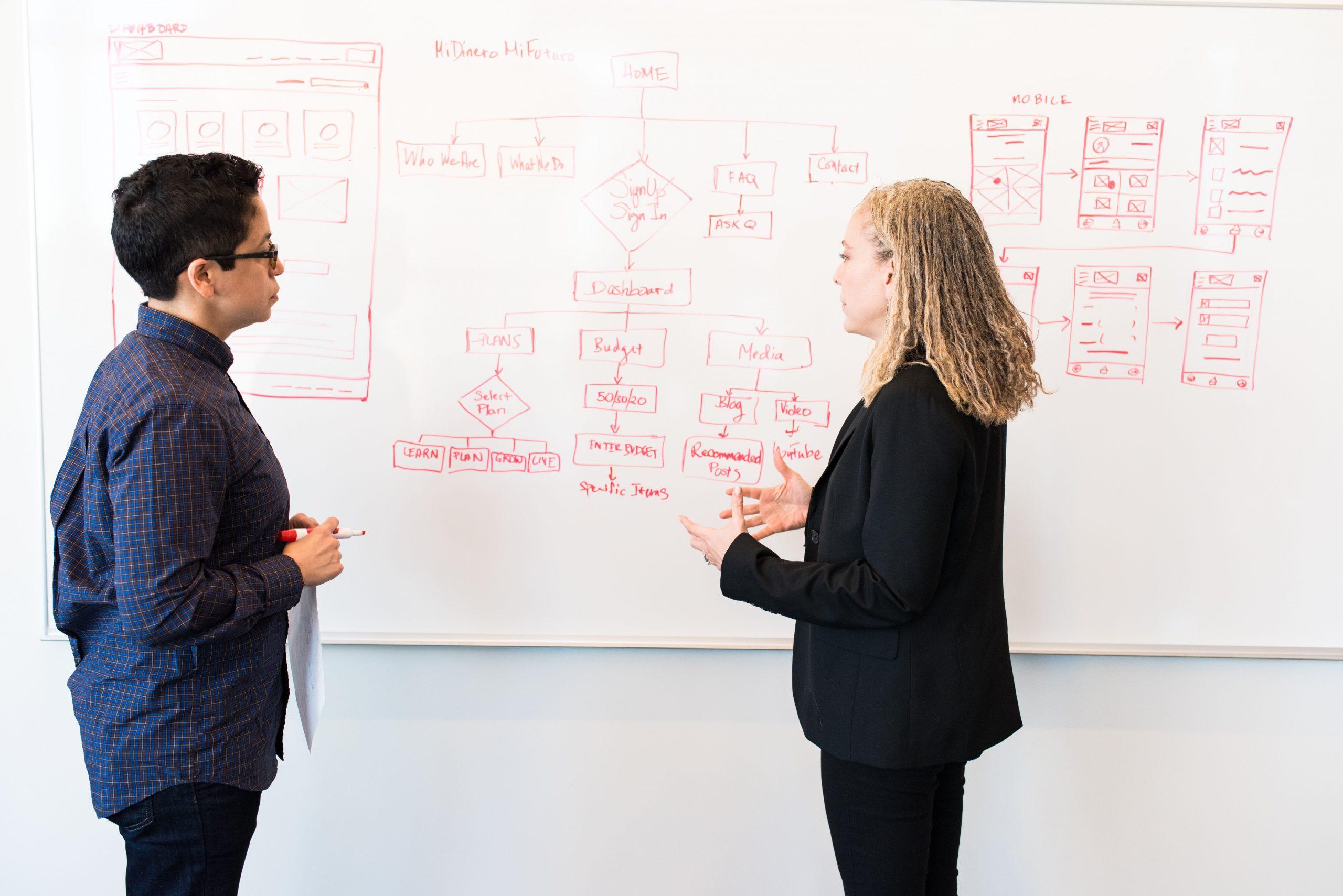 Come riconoscere i blocchi analitici in azienda
